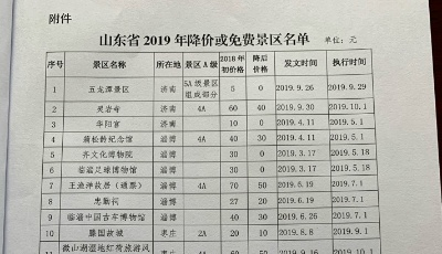 山东一批景区门票降价:蓬莱阁降至100元、刘公岛降至91元……