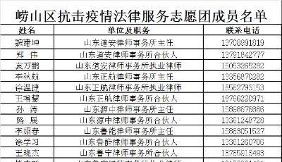 """崂山法律服务志愿团服务企业共度""""疫""""关"""