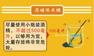 青岛市应急管理局提醒您:防疫用酒精 防火要注意