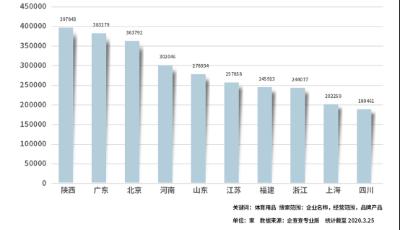 数读|日本奥运会延期 我国供货全球的6.5万体育用品企业有何影响?