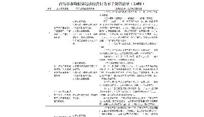 青岛市市场轻微违法经营行为不予处罚清单(2.0版)