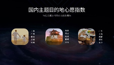 攜程發布《2020目的地旅游復蘇指數》 青島上榜熱門旅行目的地