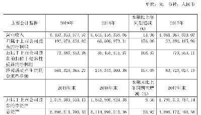 澳柯瑪:2019年度凈利潤1.92億元 同比增長176%
