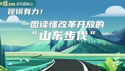 """""""决胜2020""""系列图解丨铿锵有力!一图读懂改革开放的""""山东步伐"""""""