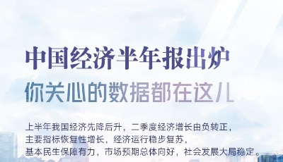 中國經濟半年報出爐,你關心的數據都在這兒!