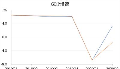 青銀智庫觀察丨當前是未來的鏡子:如何看下半年貨幣金融環境?