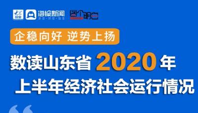 企穩向好 逆勢上揚——數讀山東省2020年上半年經濟社會運行情況