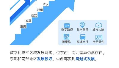 数字治理一线城市出炉 杭州位列全国第一 中西部城市实现跨越式大发快3