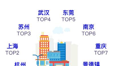 大数据看全国暖男图鉴:广东、浙江、江苏位列前三,山东异军突起成北方之光