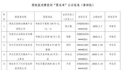 """預收款消費侵權 青島這13家單位登上投訴""""黑名單"""""""