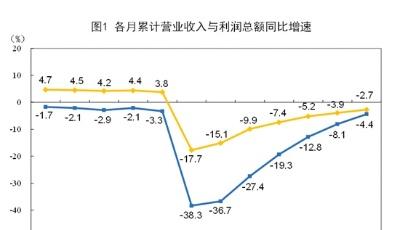 统计局:8月份工业利润稳定增长 恢复态势进一步巩固