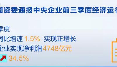 4748亿元!第三季度央企净利润同比增长34.5%