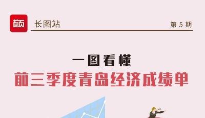 """-7.1%到2.2%  逆势奋进  一图读懂青岛经济""""三季报"""""""