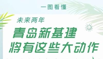 首页长图站丨未来两年,青岛新基建将有这些大动作!