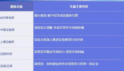 """五大信披媒体要点集萃丨又见""""煤飞色舞"""",顺周期行情有望延续;高频数据走高,""""剧透""""经济复苏热"""