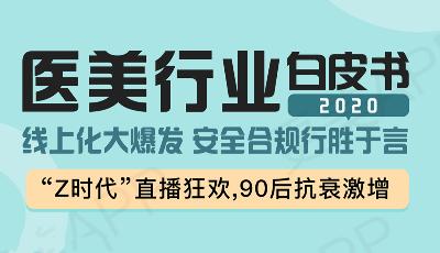 更美APP2020医美白皮书:中国医美市场规模1975亿元,热玛吉近三倍剧增