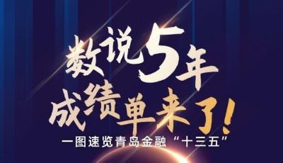 """长图站│一图速览青岛金融""""十三五""""成绩单"""