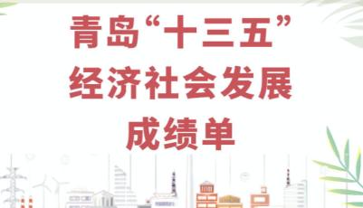 """人均GDP有望达到1.9万美元│一图读懂青岛""""十三五""""经济社会发展成绩单"""