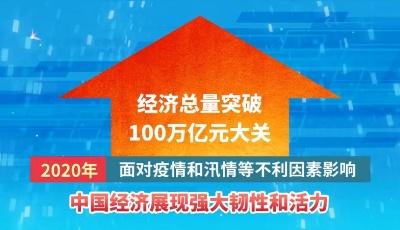 """跃上100万亿元!1分钟看中国经济""""加速度"""""""