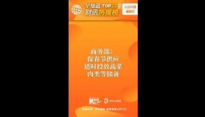 早知道·财讯热搜榜TOP10(1月22日)