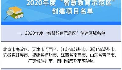 """全国10个区市上榜!青岛获评2020年度""""智慧教育示范区"""""""