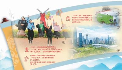 """""""我们对中国的未来充满信心"""" ——习近平总书记擘画""""十四五""""金句"""