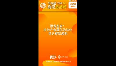 早知道·财讯热搜榜TOP10(3月3日)