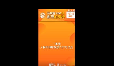 早知道·财讯热搜榜TOP10(4月13日)