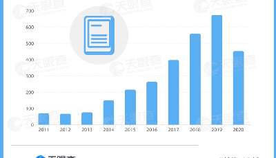 我国现有超2700家电子书相关企业,山东排第三