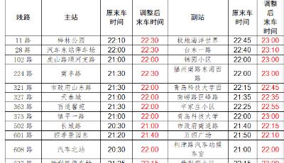 """助力""""夜經濟"""" 13條公交線路末班車延時 最長延時1.5個小時"""