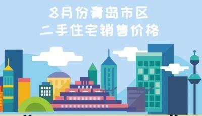 【數據發布】一圖讀懂2021年8月份青島市區房價走勢
