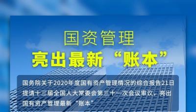 """权威快报丨国资管理亮出最新""""账本"""""""