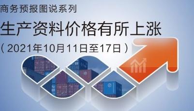 商务部:上周生产资料价格有所上涨 动力煤上涨15.8%